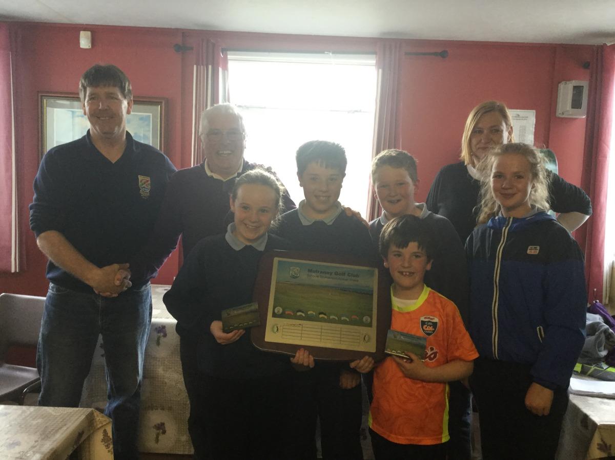 Newport school winners of inter schools competition 2018